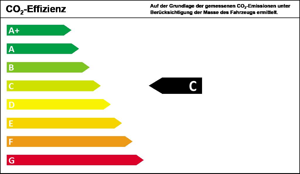 CO2-Effizienzklasse C